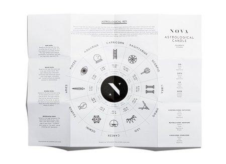 Nova Fire Sign Astrological Candle