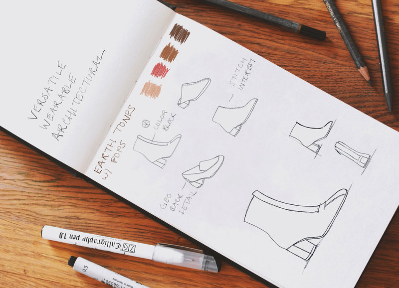 Step-2--sketching-20200529133132
